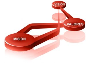 mision-vision-valores